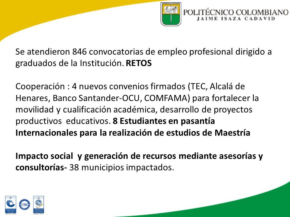 Se atendieron 846 convocatorias de empleo profesional dirigido a graduados de la Institución. RETOS Cooperación : 4 nuevos convenios firmados (TEC, Al