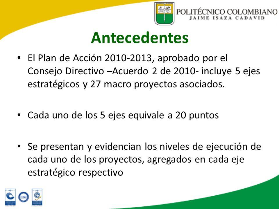 Antecedentes El Plan de Acción 2010-2013, aprobado por el Consejo Directivo –Acuerdo 2 de 2010- incluye 5 ejes estratégicos y 27 macro proyectos asoci
