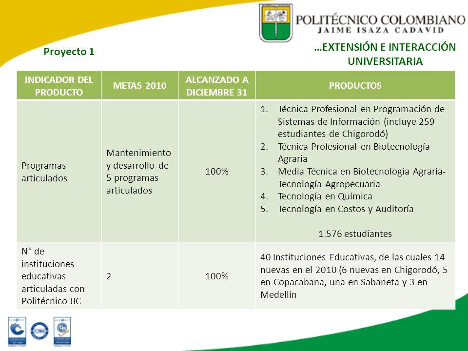 INDICADOR DEL PRODUCTO METAS 2010 ALCANZADO A DICIEMBRE 31 PRODUCTOS Programas articulados Mantenimiento y desarrollo de 5 programas articulados 100%