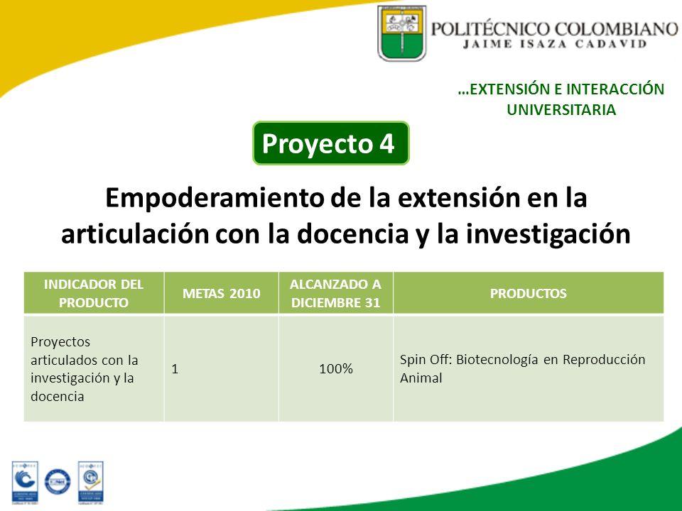 Empoderamiento de la extensión en la articulación con la docencia y la investigación INDICADOR DEL PRODUCTO METAS 2010 ALCANZADO A DICIEMBRE 31 PRODUC