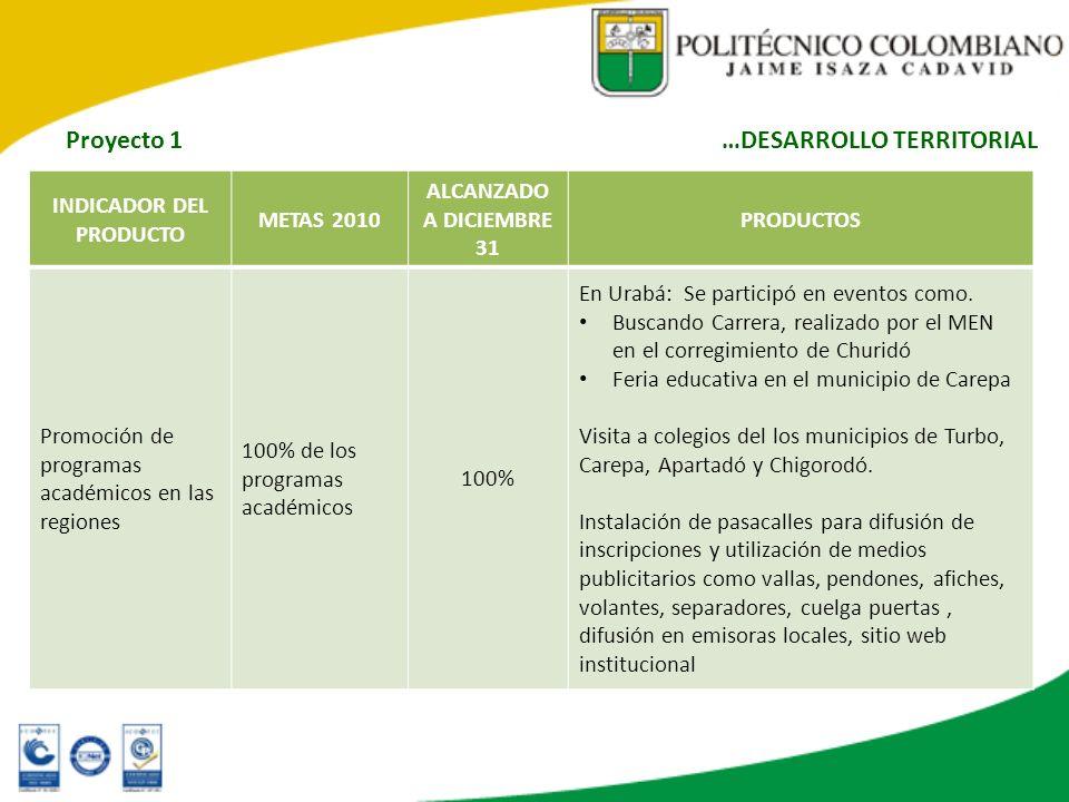 INDICADOR DEL PRODUCTO METAS 2010 ALCANZADO A DICIEMBRE 31 PRODUCTOS Promoción de programas académicos en las regiones 100% de los programas académico