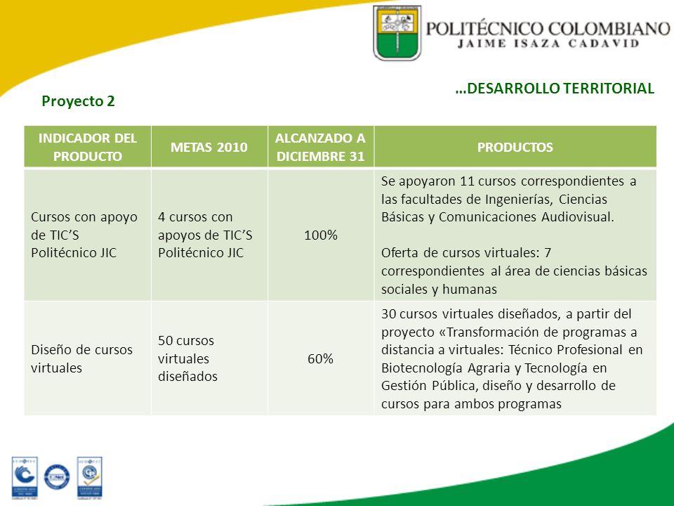 INDICADOR DEL PRODUCTO METAS 2010 ALCANZADO A DICIEMBRE 31 PRODUCTOS Cursos con apoyo de TICS Politécnico JIC 4 cursos con apoyos de TICS Politécnico