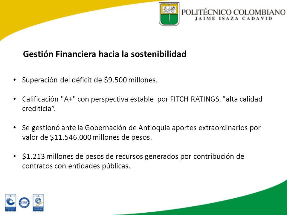 Gestión Financiera hacia la sostenibilidad Superación del déficit de $9.500 millones. Calificación
