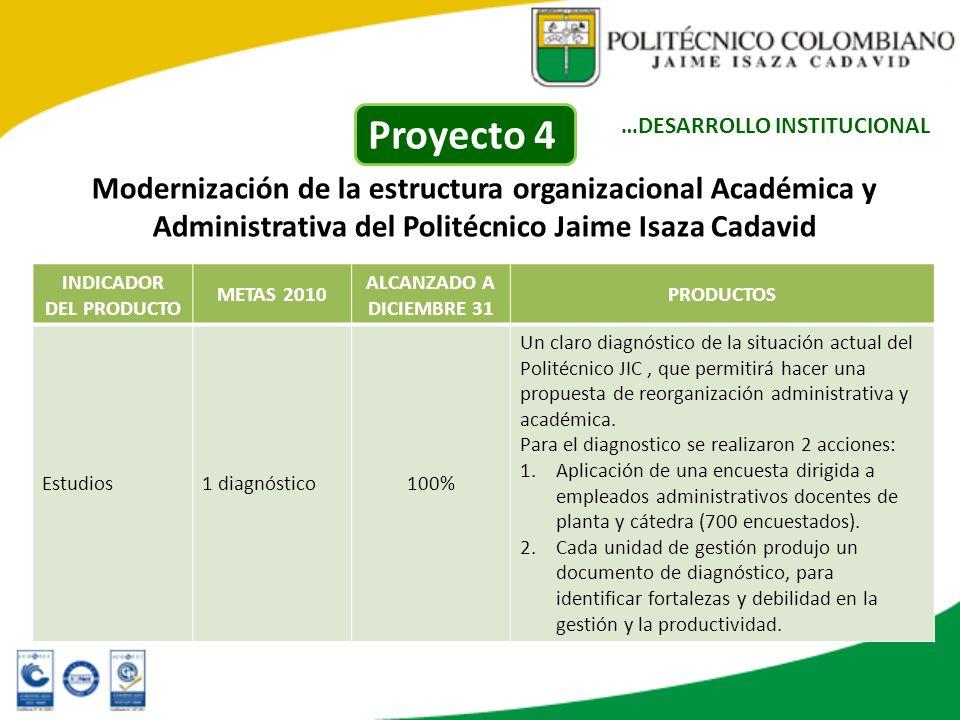 Modernización de la estructura organizacional Académica y Administrativa del Politécnico Jaime Isaza Cadavid INDICADOR DEL PRODUCTO METAS 2010 ALCANZA