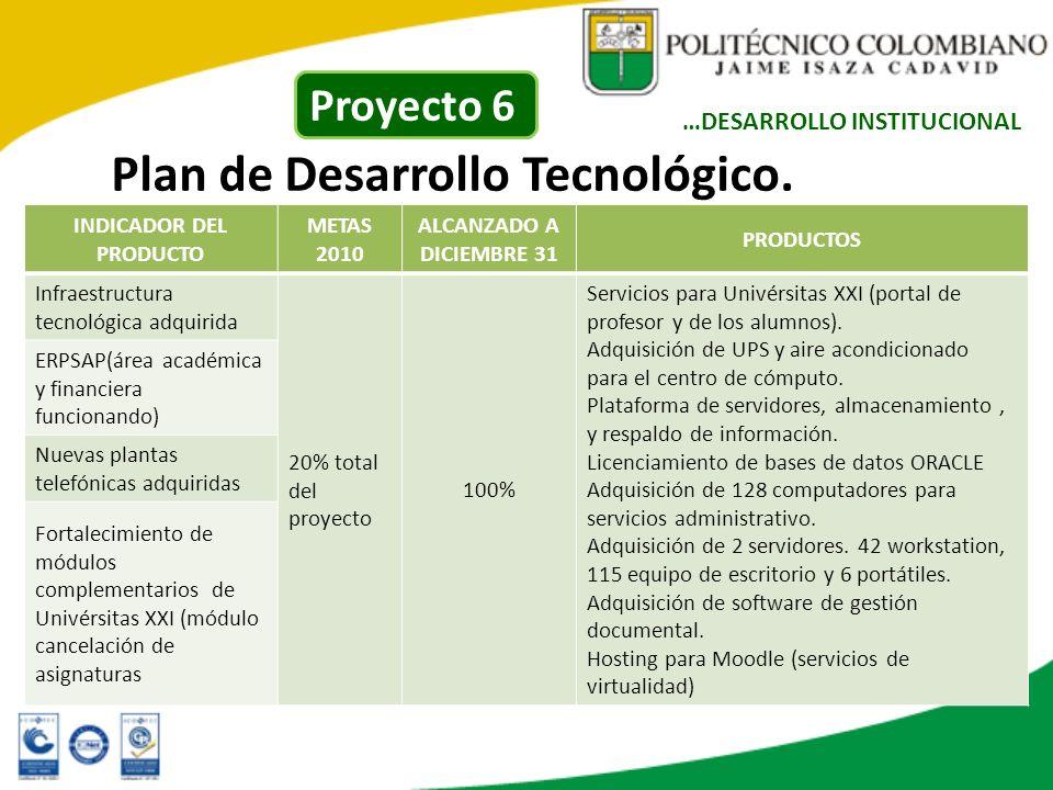Plan de Desarrollo Tecnológico. INDICADOR DEL PRODUCTO METAS 2010 ALCANZADO A DICIEMBRE 31 PRODUCTOS Infraestructura tecnológica adquirida 20% total d