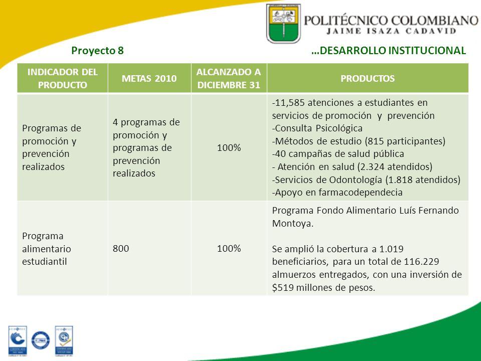 INDICADOR DEL PRODUCTO METAS 2010 ALCANZADO A DICIEMBRE 31 PRODUCTOS Programas de promoción y prevención realizados 4 programas de promoción y program
