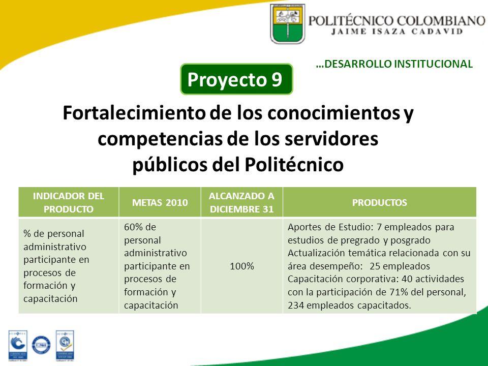 Fortalecimiento de los conocimientos y competencias de los servidores públicos del Politécnico INDICADOR DEL PRODUCTO METAS 2010 ALCANZADO A DICIEMBRE