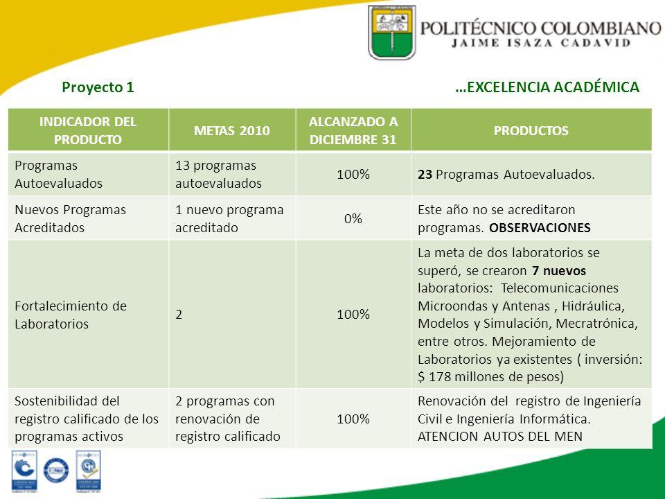 INDICADOR DEL PRODUCTO METAS 2010 ALCANZADO A DICIEMBRE 31 PRODUCTOS Programas Autoevaluados 13 programas autoevaluados 100%23 Programas Autoevaluados