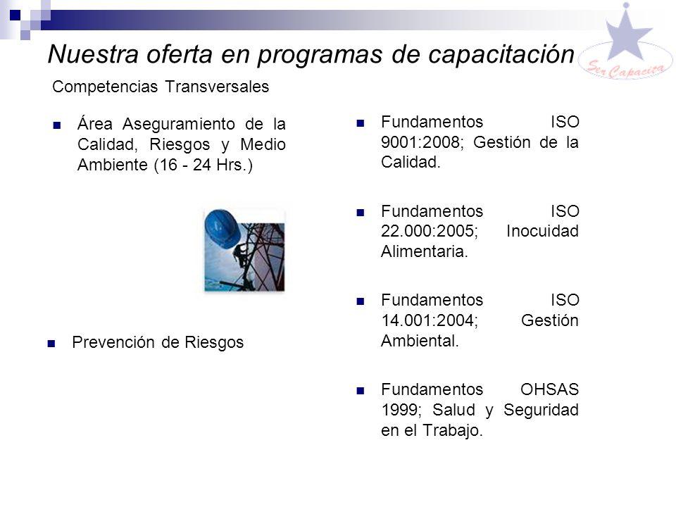 Nuestra oferta en programas de capacitación Área Administración, Logística y Bodegaje (30 - 60 Hrs.) Administración de Bodega Auxiliar de Bodega Opera