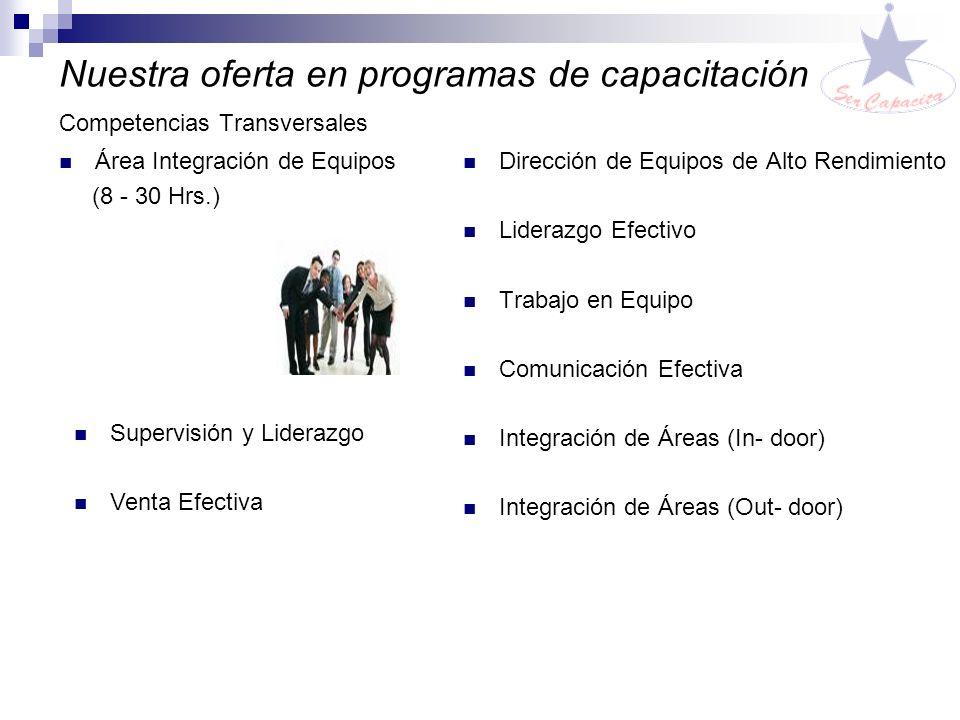 Nuestra oferta en programas de capacitación Área Salud Ocupacional (8 - 16 Hrs.) Manejo y Tolerancia al Trabajo Bajo Presión Manejo y Tolerancia a la