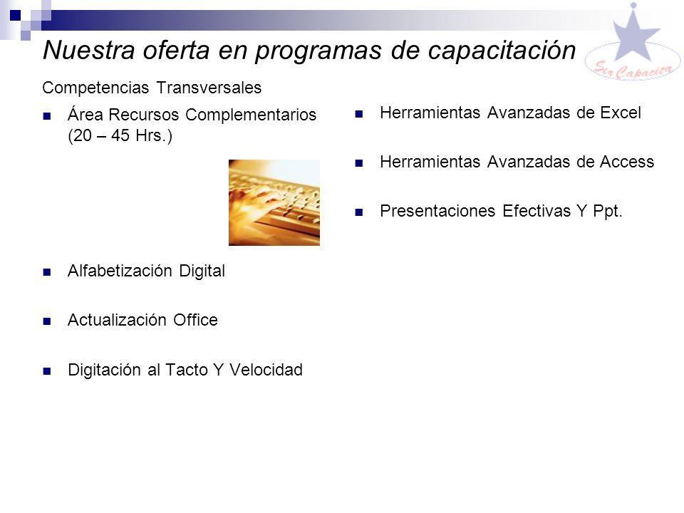 Nuestra oferta en programas de capacitación Área Integración de Equipos (8 - 30 Hrs.) Dirección de Equipos de Alto Rendimiento Liderazgo Efectivo Trab