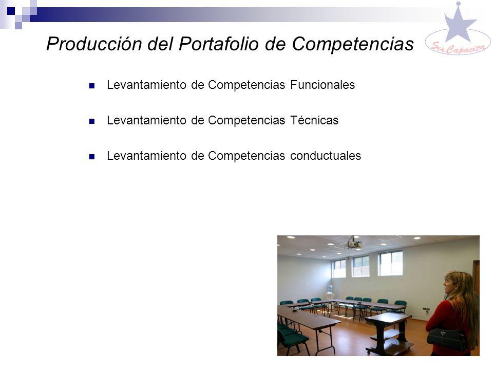 Nuestros Servicios Producción del Portafolio de Competencias Gestión Integral de la Capacitación Gestión de Programas de Incentivo a la Contratación