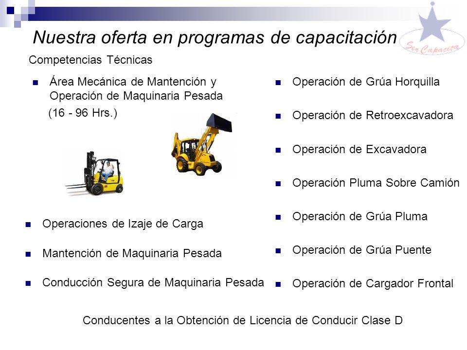 Programas de Incentivo a la Contratación Gestión Pro- Empleo Regular Gestión Pro- Aprendices Gestión Pre- Contrato de Capacitación Implementación de l