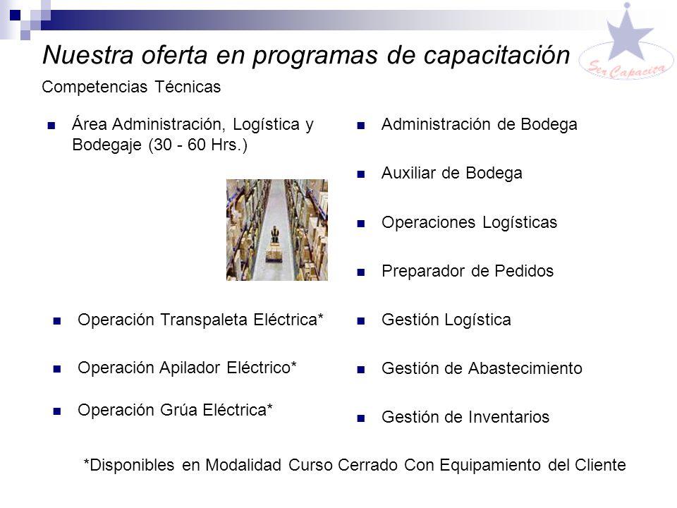 Nuestra oferta en programas de capacitación Área Mecánica de Mantención y Operación de Maquinaria Pesada (16 - 96 Hrs.) Operación de Grúa Horquilla Op