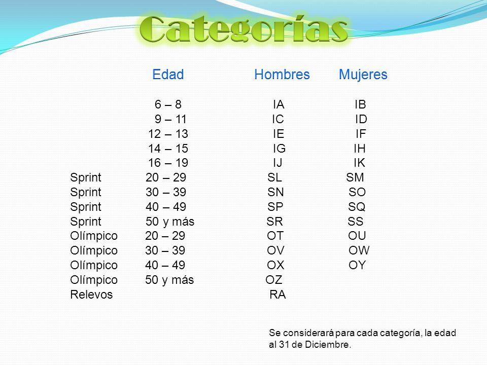 Se considerará para cada categoría, la edad al 31 de Diciembre.