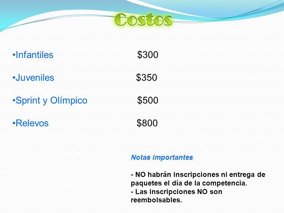 El paquete se entregará el Sábado 20 de Noviembre de 10:00am a 4:00 pm Lugar: Manantial de la Media Luna, Rioverde San Luis Potosí Con tu número de competidor.