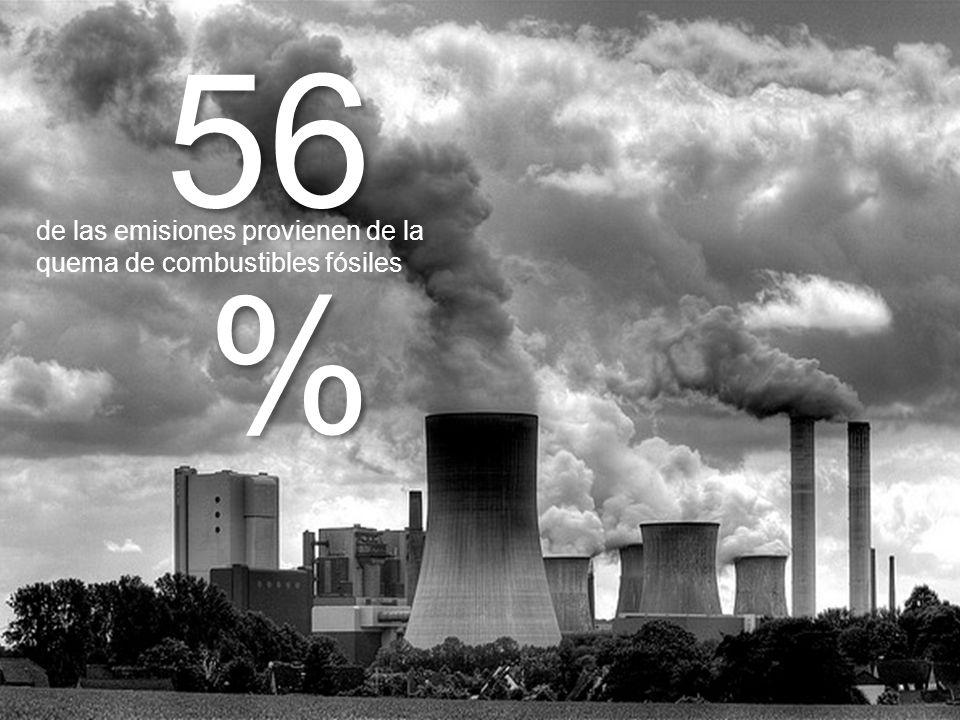 56 % de las emisiones provienen de la quema de combustibles fósiles
