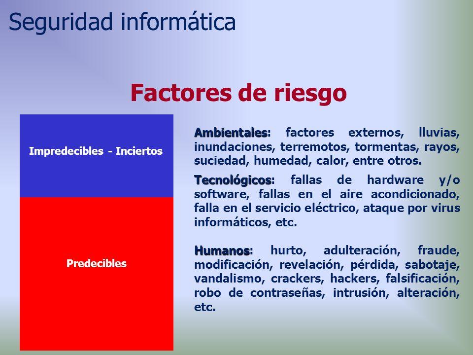 Factores de riesgo Tecnológicos Tecnológicos: fallas de hardware y/o software, fallas en el aire acondicionado, falla en el servicio eléctrico, ataque por virus informáticos, etc.
