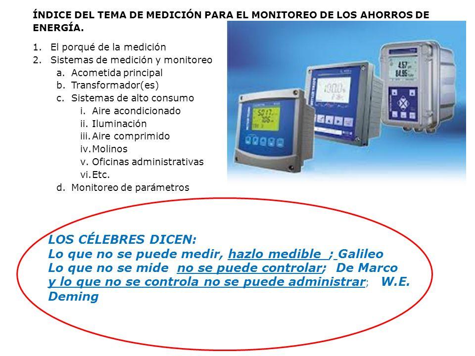 ÍNDICE DEL TEMA DE MEDICIÓN PARA EL MONITOREO DE LOS AHORROS DE ENERGÍA. 1.El porqué de la medición 2.Sistemas de medición y monitoreo a.Acometida pri