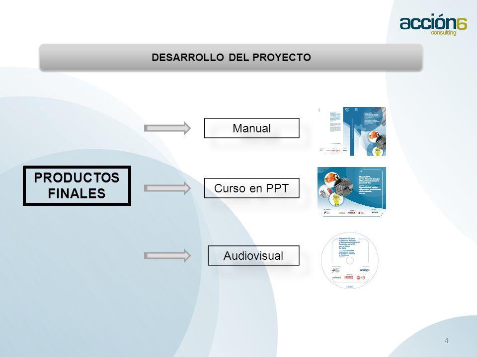 DESARROLLO DEL PROYECTO 4 PRODUCTOS FINALES Manual Curso en PPT Audiovisual
