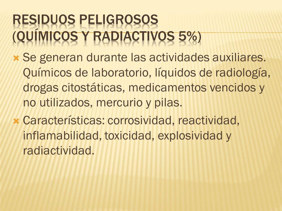 Se generan durante las actividades auxiliares. Químicos de laboratorio, líquidos de radiología, drogas citostáticas, medicamentos vencidos y no utiliz