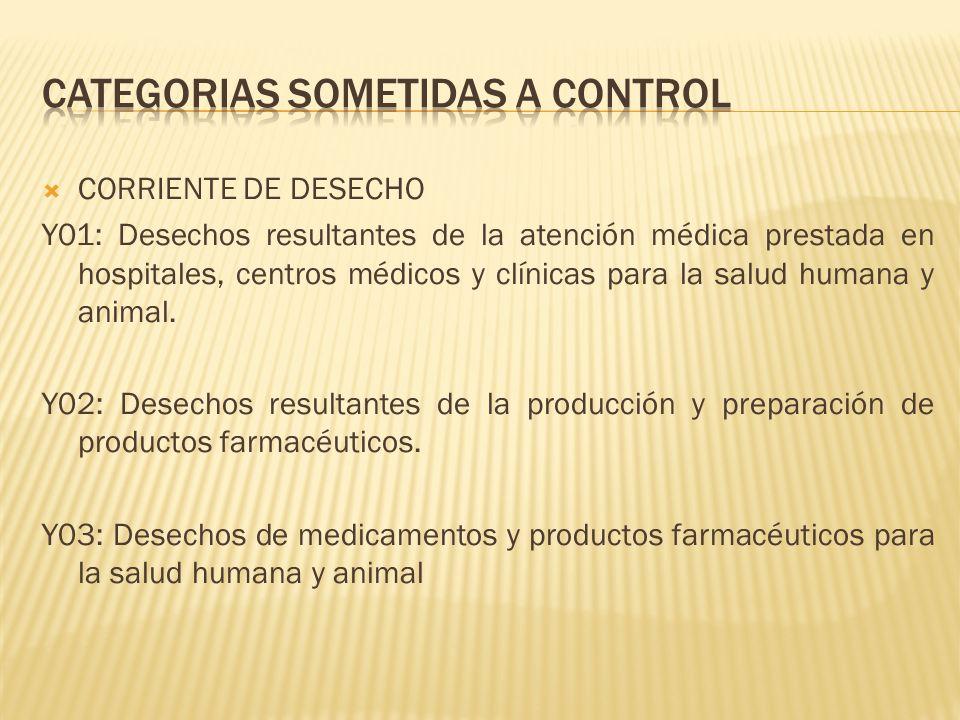 CORRIENTE DE DESECHO Y01: Desechos resultantes de la atención médica prestada en hospitales, centros médicos y clínicas para la salud humana y animal.