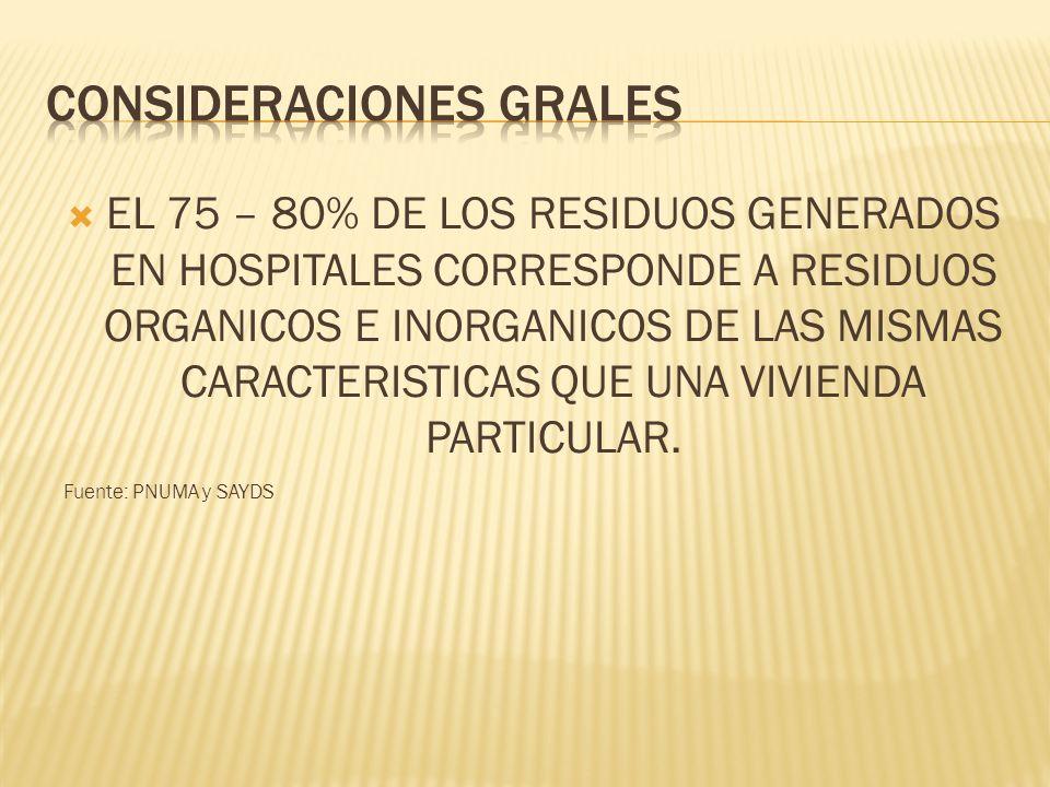 EL 75 – 80% DE LOS RESIDUOS GENERADOS EN HOSPITALES CORRESPONDE A RESIDUOS ORGANICOS E INORGANICOS DE LAS MISMAS CARACTERISTICAS QUE UNA VIVIENDA PART