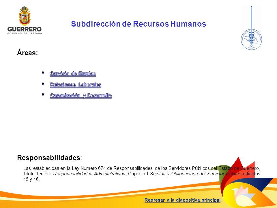 Subdirección de Recursos Humanos Responsabilidades: Las establecidas en la Ley Numero 674 de Responsabilidades de los Servidores Públicos del Estado d