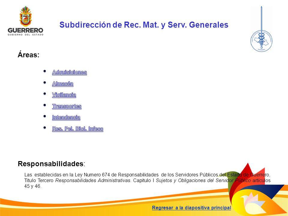Subdirección de Rec. Mat. y Serv. Generales Responsabilidades: Las establecidas en la Ley Numero 674 de Responsabilidades de los Servidores Públicos d