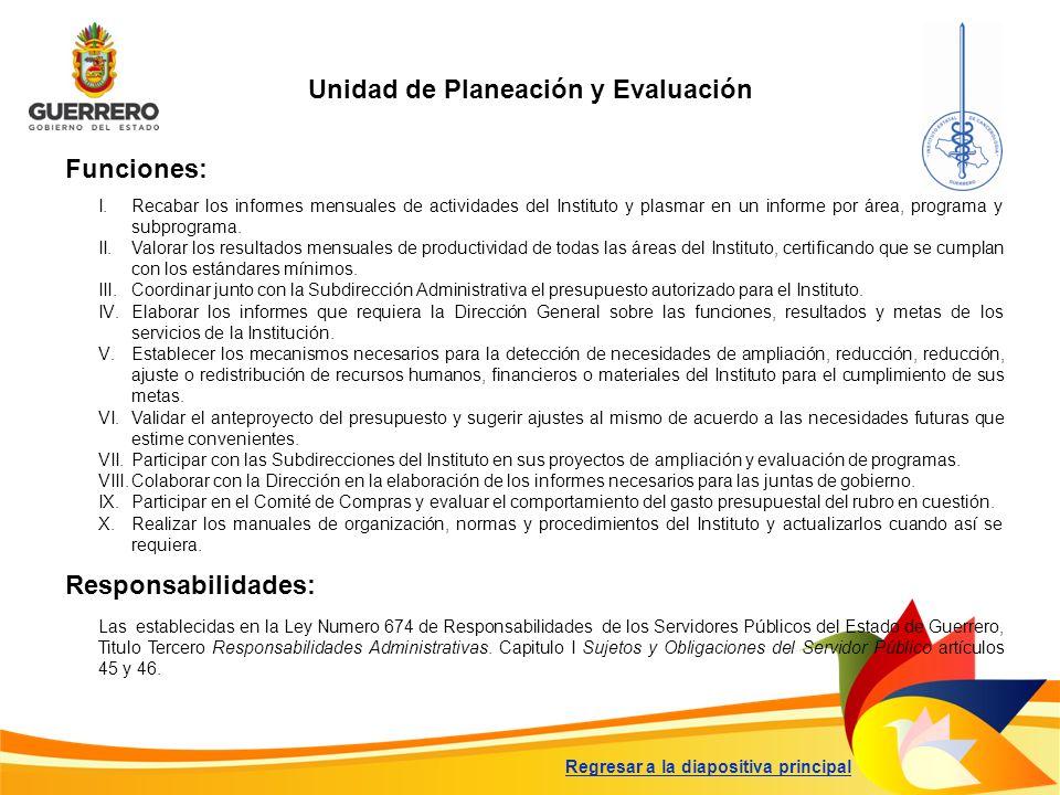 Regresar a la diapositiva principal Funciones: Responsabilidades: I.Recabar los informes mensuales de actividades del Instituto y plasmar en un inform