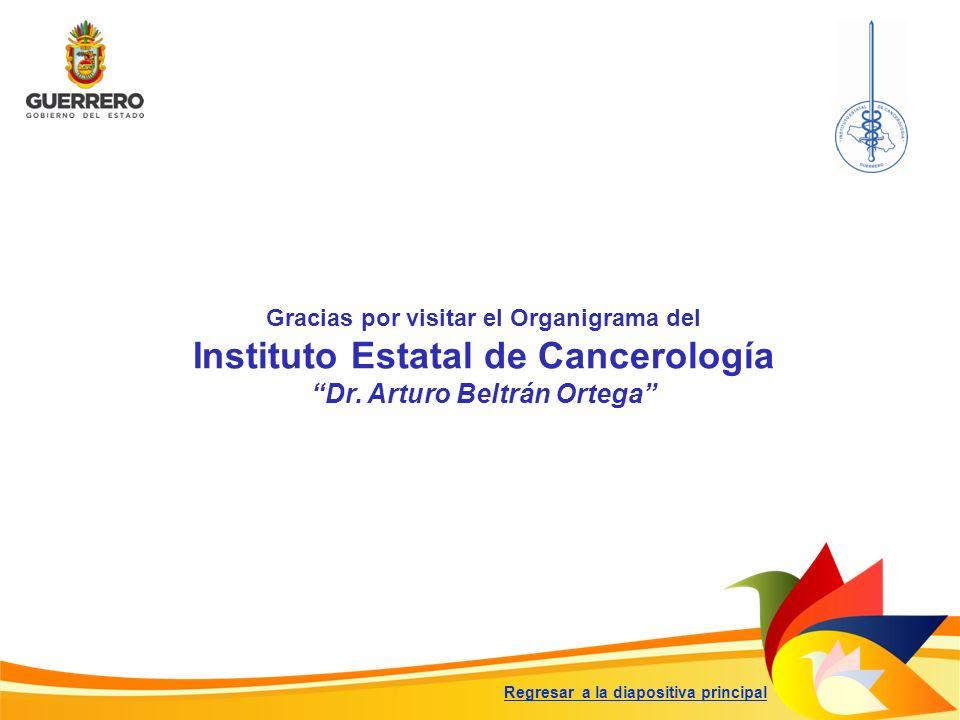 Gracias por visitar el Organigrama del Instituto Estatal de Cancerología Dr. Arturo Beltrán Ortega Regresar a la diapositiva principal