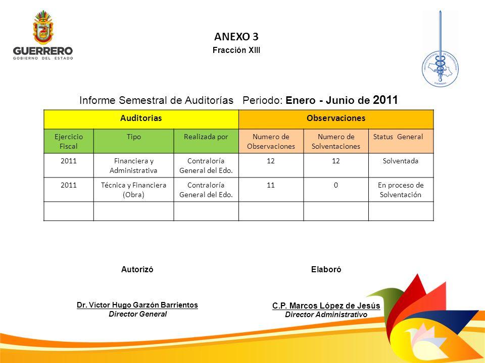ANEXO 3 Fracción XIII AuditoriasObservaciones Ejercicio Fiscal TipoRealizada porNumero de Observaciones Numero de Solventaciones Status General 2011Fi