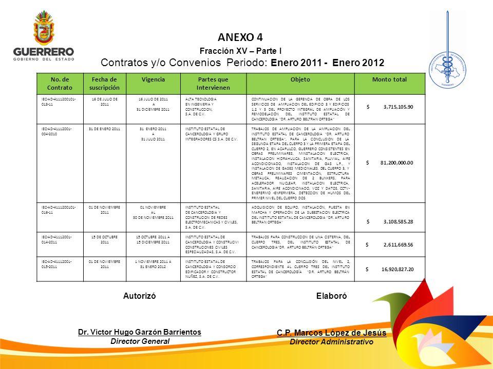 ANEXO 4 Fracción XV – Parte I Contratos y/o Convenios Periodo: Enero 2011 - Enero 2012 No. de Contrato Fecha de suscripción VigenciaPartes que Intervi