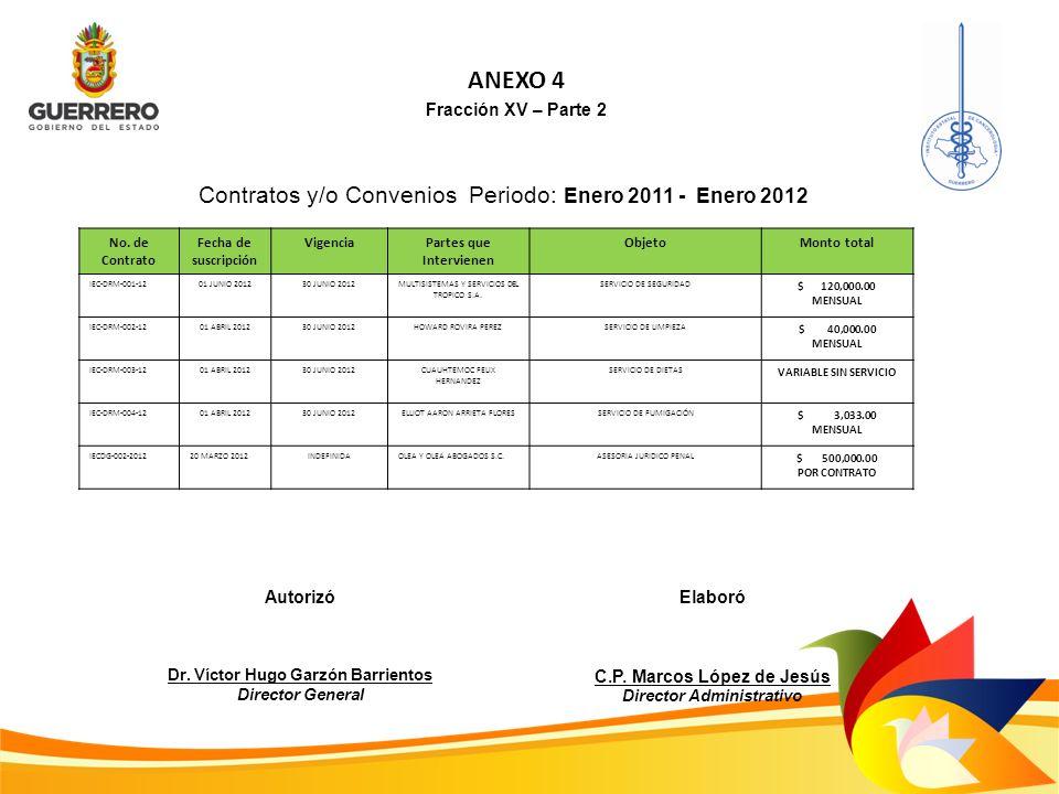 ANEXO 4 Fracción XV – Parte 2 Contratos y/o Convenios Periodo: Enero 2011 - Enero 2012 No. de Contrato Fecha de suscripción VigenciaPartes que Intervi