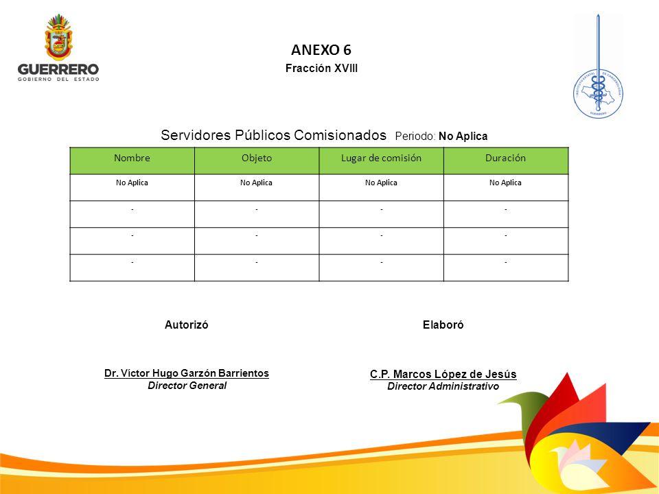 ANEXO 6 Fracción XVIII Servidores Públicos Comisionados Periodo: No Aplica NombreObjetoLugar de comisiónDuración No Aplica ---- ---- ---- Elaboró C.P.