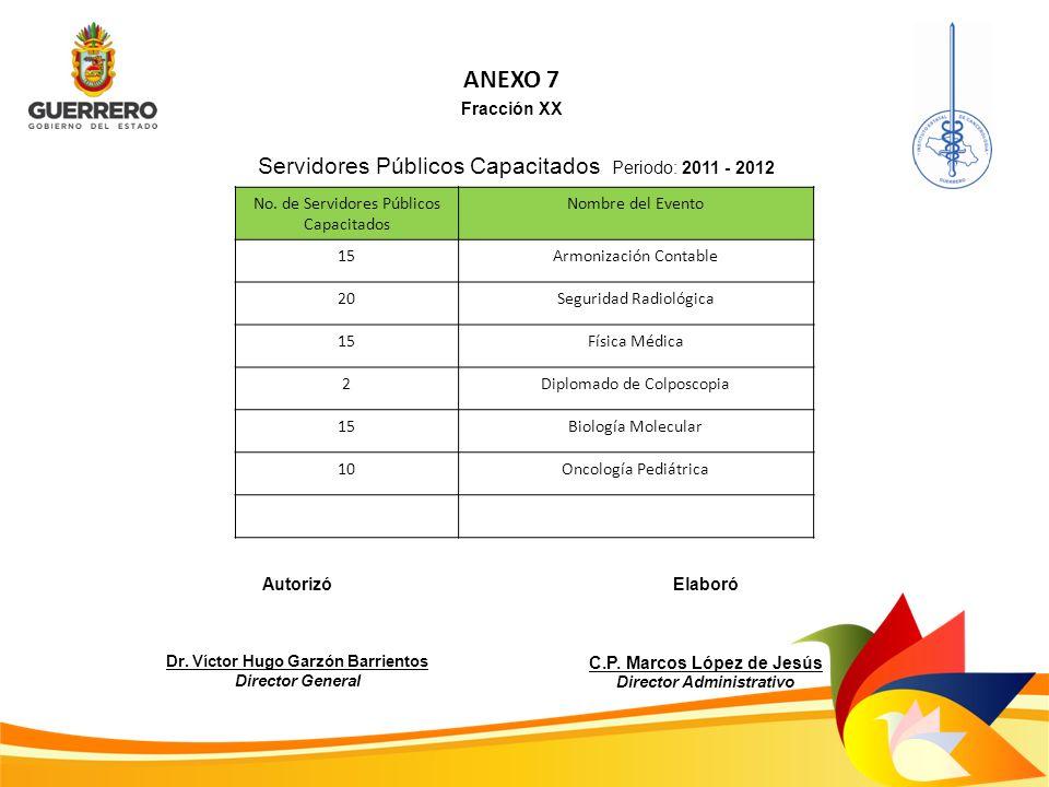 ANEXO 7 Fracción XX Servidores Públicos Capacitados Periodo: 2011 - 2012 No. de Servidores Públicos Capacitados Nombre del Evento 15Armonización Conta
