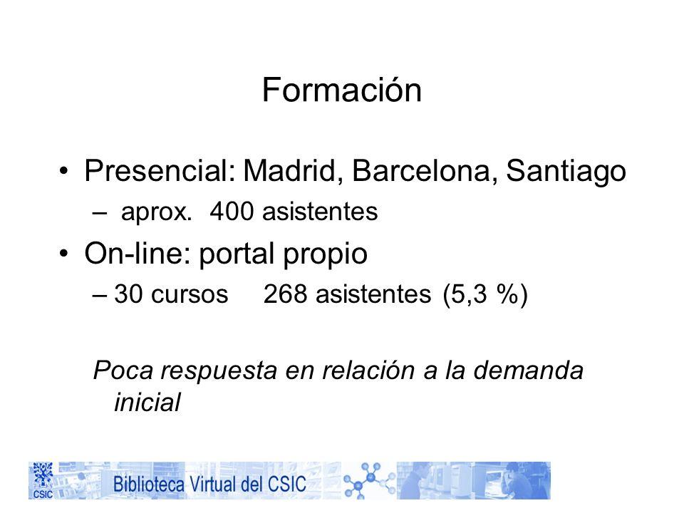 Formación Presencial: Madrid, Barcelona, Santiago – aprox.
