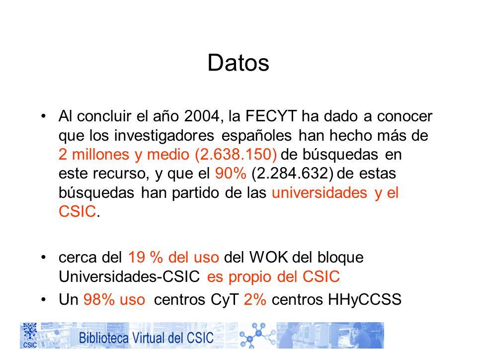 Datos Al concluir el año 2004, la FECYT ha dado a conocer que los investigadores españoles han hecho más de 2 millones y medio (2.638.150) de búsquedas en este recurso, y que el 90% (2.284.632) de estas búsquedas han partido de las universidades y el CSIC.