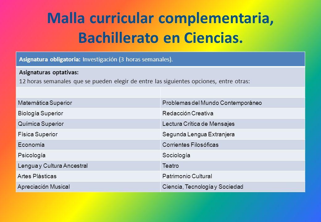 Malla curricular complementaria, Bachillerato en Ciencias. Asignatura obligatoria: Investigación (3 horas semanales). Asignaturas optativas: 12 horas