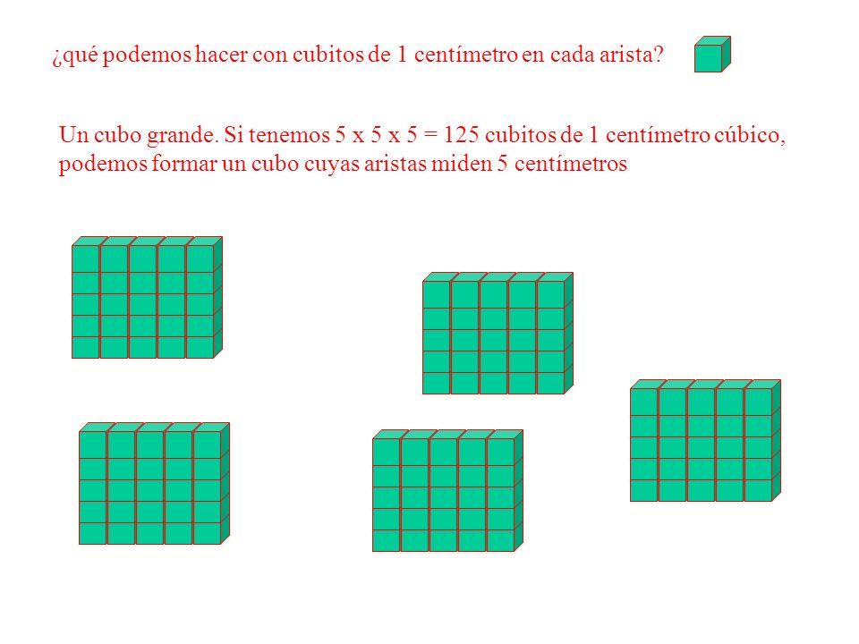 ¿qué podemos hacer con cubitos de 1 centímetro en cada arista? Un cubo grande. Si tenemos 5 x 5 x 5 = 125 cubitos de 1 centímetro cúbico, podemos form