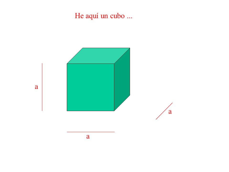 He aquí un cubo... a a a