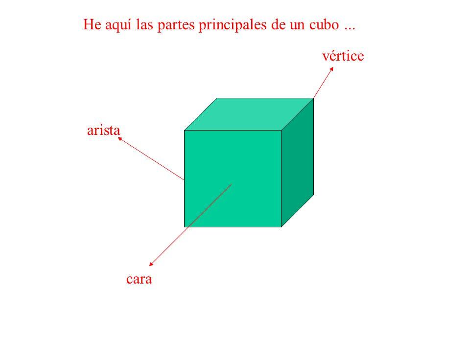He aquí las partes principales de un cubo... cara arista vértice