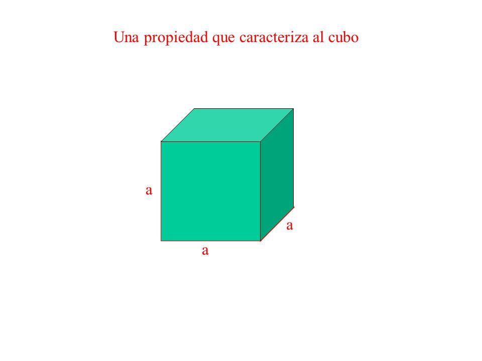 ¿Este es un cubo? a a a No, no es un cubo, si bien la longitud de sus aristas son iguales.