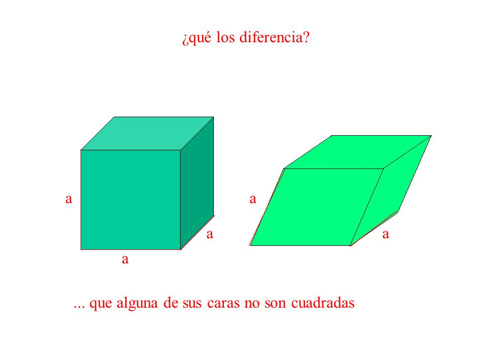 ¿qué los diferencia? a a a a a... que alguna de sus caras no son cuadradas