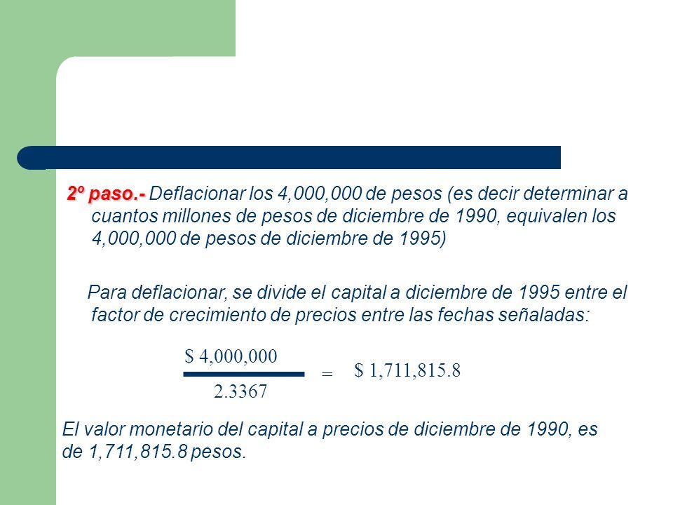 2º paso.- 2º paso.- Deflacionar los 4,000,000 de pesos (es decir determinar a cuantos millones de pesos de diciembre de 1990, equivalen los 4,000,000 de pesos de diciembre de 1995) Para deflacionar, se divide el capital a diciembre de 1995 entre el factor de crecimiento de precios entre las fechas señaladas: $ 4,000,000 2.3367 $ 1,711,815.8 = El valor monetario del capital a precios de diciembre de 1990, es de 1,711,815.8 pesos.