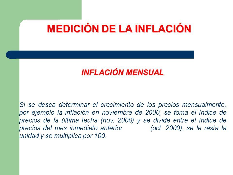 MEDICIÓN DE LA INFLACIÓN INFLACIÓN MENSUAL Si se desea determinar el crecimiento de los precios mensualmente, por ejemplo la inflación en noviembre de 2000, se toma el índice de precios de la última fecha (nov.