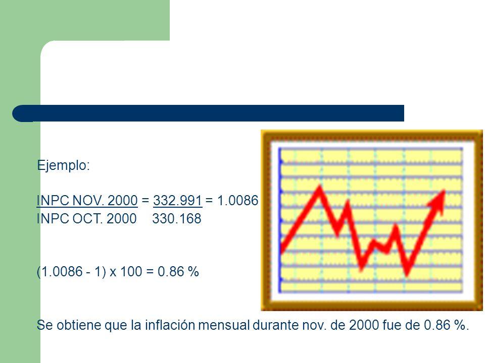 Ejemplo: INPC NOV. 2000 = 332.991 = 1.0086 INPC OCT. 2000 330.168 (1.0086 - 1) x 100 = 0.86 % Se obtiene que la inflación mensual durante nov. de 2000