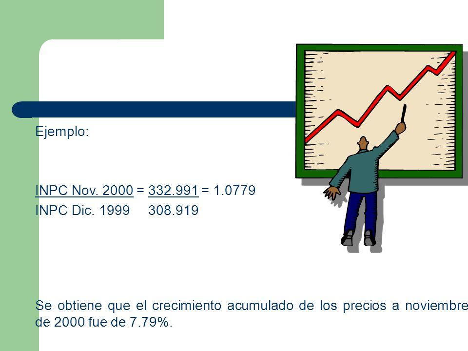 Ejemplo: INPC Nov. 2000 = 332.991 = 1.0779 INPC Dic.