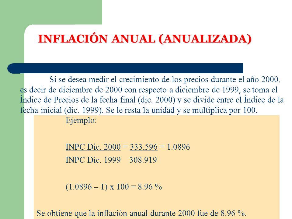 INFLACIÓN ANUAL (ANUALIZADA) Si se desea medir el crecimiento de los precios durante el año 2000, es decir de diciembre de 2000 con respecto a diciembre de 1999, se toma el Índice de Precios de la fecha final (dic.