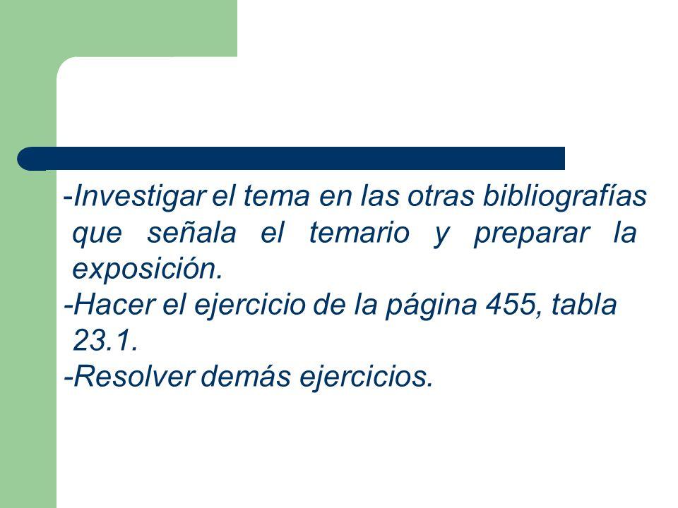 -Investigar el tema en las otras bibliografías que señala el temario y preparar la exposición. -Hacer el ejercicio de la página 455, tabla 23.1. -Reso